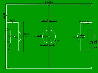 خطط كرة القدم السباعية