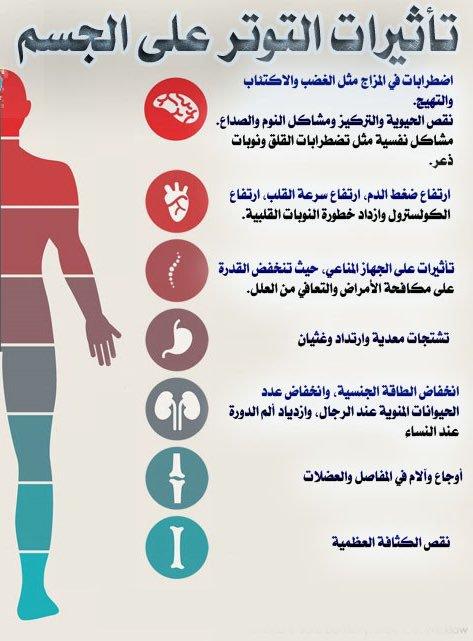 صورة معلومات صحية , نصائح طبية سريعة