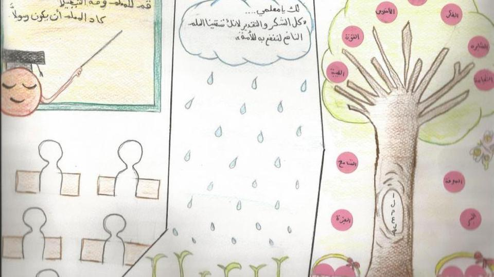 رسومات عن يوم المعلم مسابقة رسم عن المعلم عتاب وزعل