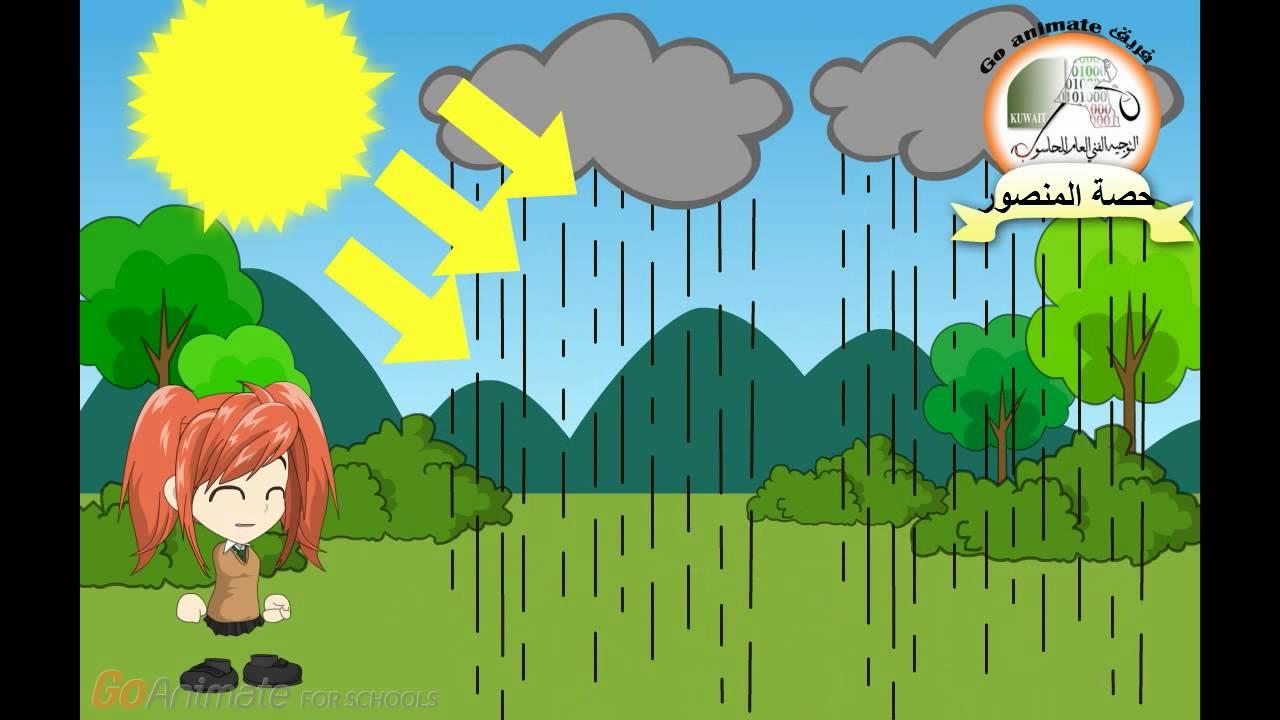 صورة كيف يحدث المطر , تكون السحب فيحدث المطر