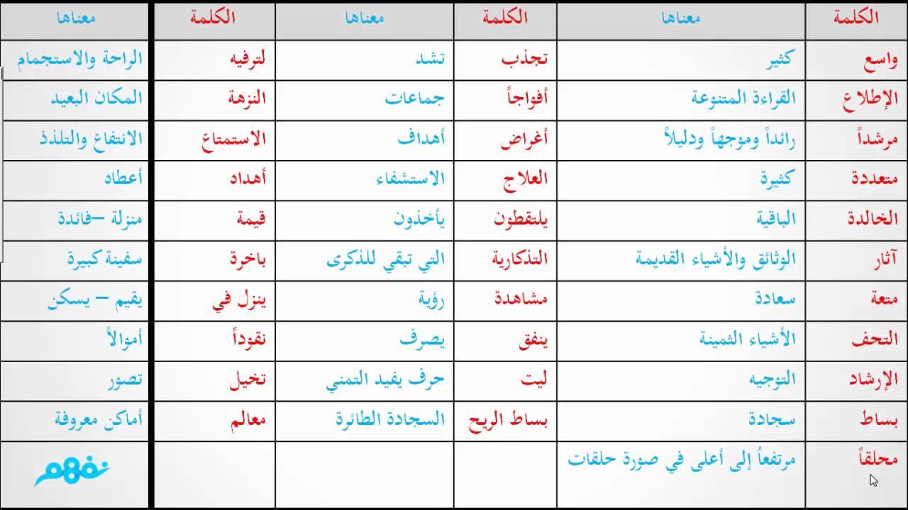 صورة مرادفات الكلمات العربية بالعربية , معجم المرادفات