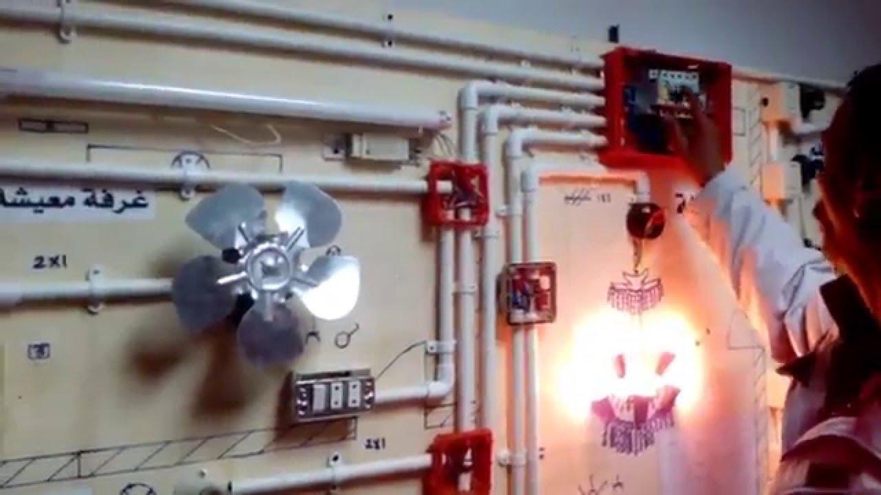 صورة التمديدات الكهربائية المنزلية , التحكم الصناعي في التمديدات الكهربائية