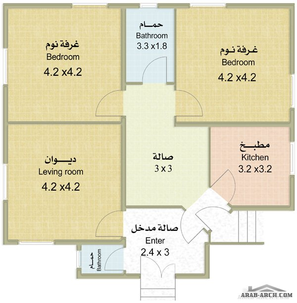 صورة مخطط بناء منزل 1476 6