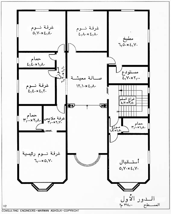 صورة مخطط بناء منزل 1476 8