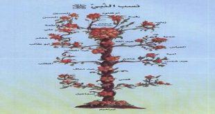 شجرة الرسول محمد صلى الله عليه وسلم
